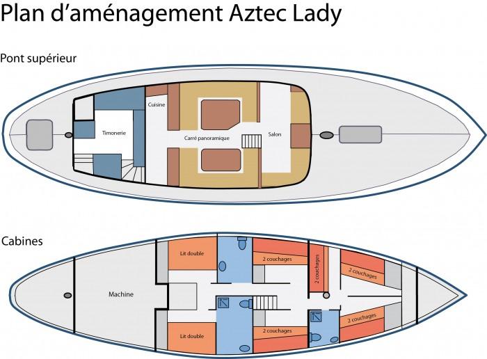 Plan-bateau